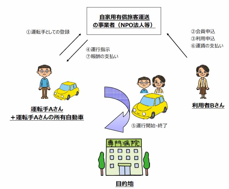 tokio-marine-nichido-fire-insurance-sale-of-private-revenue-passenger-transport-operators-for-car-insurance-20160312-2