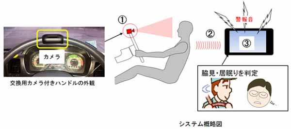 toyoda-gosei-retrofit-possible-track-for-inattentive-snooze-alarm-handle-develop20160323-2
