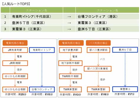 ultra-compact-ev-share-service-of-toyota-and-park-24-area-enlarged-to-extend-until-spring2018-0315-2