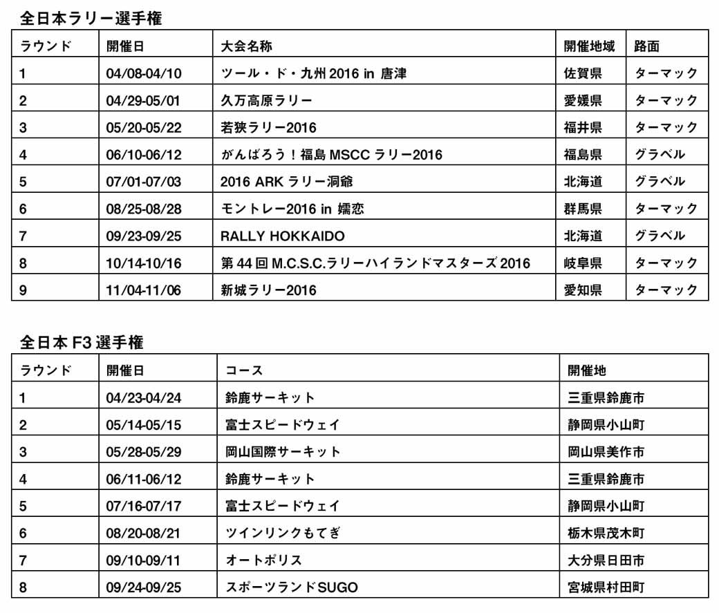 yokohama-rubber-announced-the-motor-sport-activity-plan-of-201620160330-2