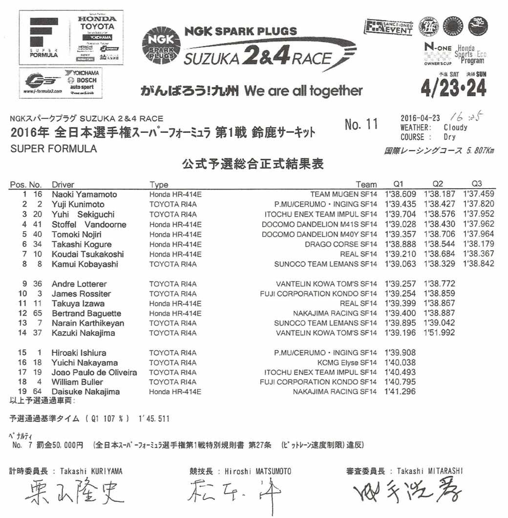 2016-super-formula-opener-suzuka-team-infinite-naoki-yamamoto-is-pp-won20160424-99