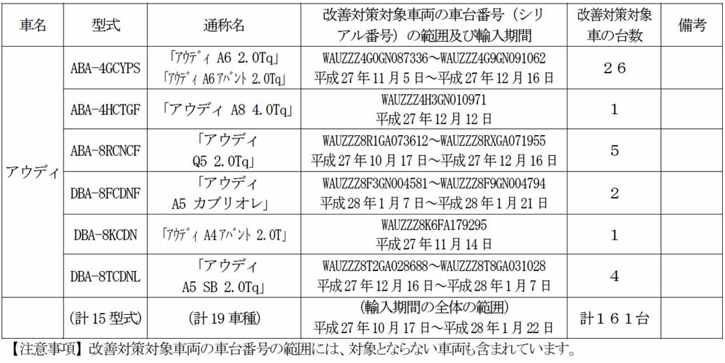 audi-japan-a7-sb-2-0tq-other-of-the-improvement-measures-notification20160407-3