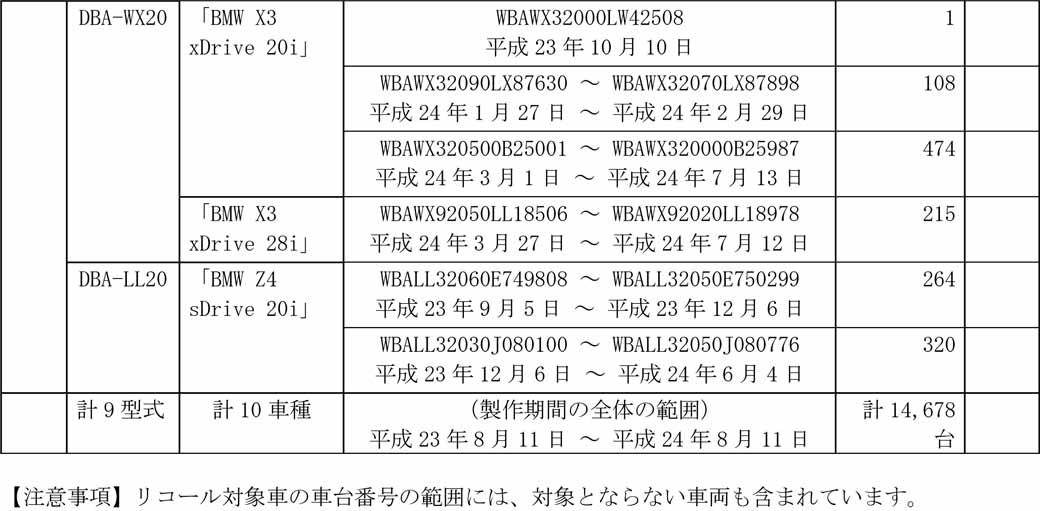 bmw320i-fuel-system-high-pressure-fuel-rail-recall-notification20160425-3