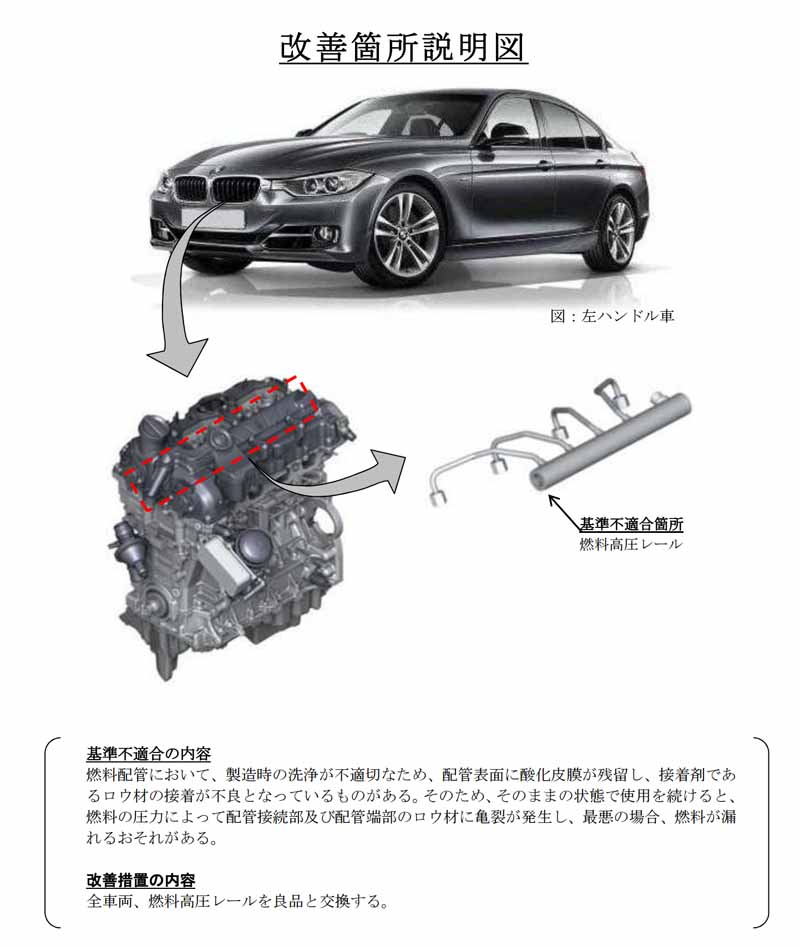 bmw320i-fuel-system-high-pressure-fuel-rail-recall-notification20160425-4
