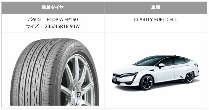 bridgestone-ecopia-new-cars-attached-to-the-new-fuel-cell-vehicle-clarity-fuel-cell-honda201604251