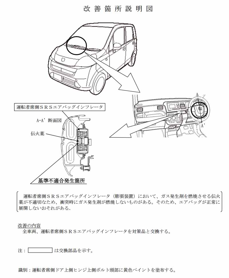 daicel-supplement-and-correct-presentation-about-improper-combustion-coverage-of-the-inflator20160411-4