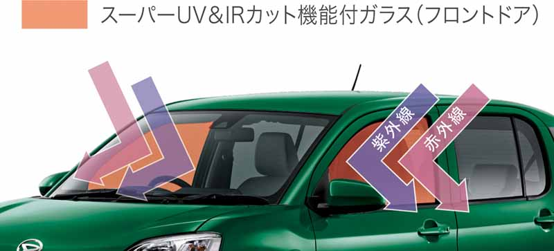 daihatsu-a-small-passenger-car-boone-full-model-change20160412-10