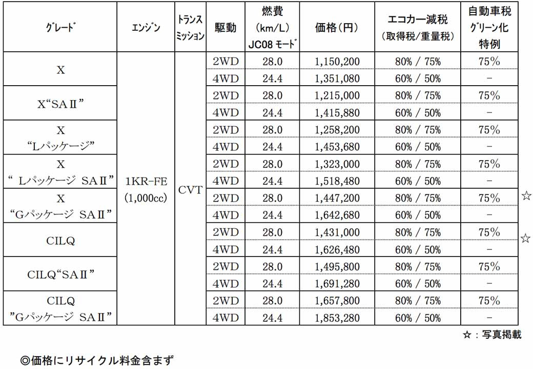 daihatsu-a-small-passenger-car-boone-full-model-change20160412-2