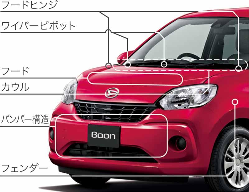 daihatsu-a-small-passenger-car-boone-full-model-change20160412-6