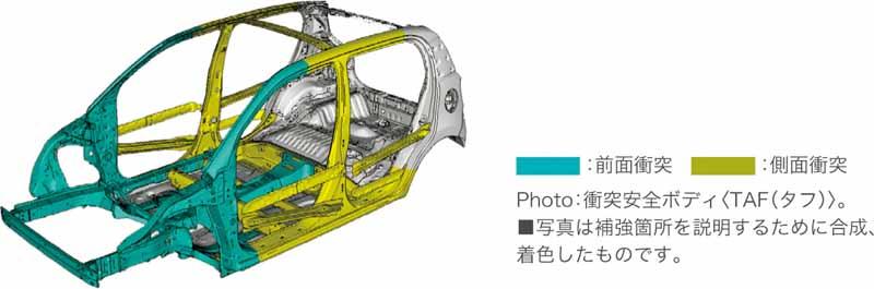 daihatsu-a-small-passenger-car-boone-full-model-change20160412-7