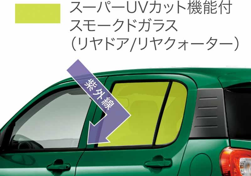 daihatsu-a-small-passenger-car-boone-full-model-change20160412-9