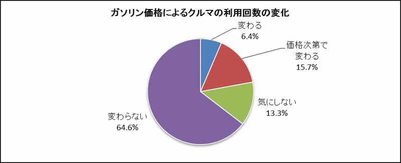 examine-park-24-users-price-to-feel-that-there-is-a-high-gasoline-is-more-than-130-yen20160409-1