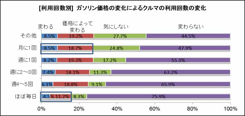 examine-park-24-users-price-to-feel-that-there-is-a-high-gasoline-is-more-than-130-yen20160409-2