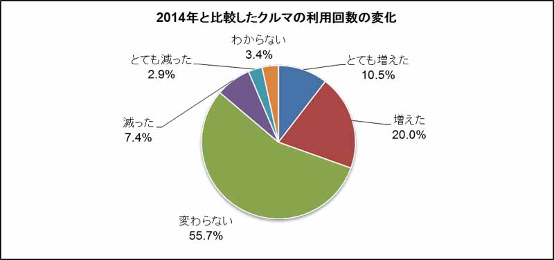 examine-park-24-users-price-to-feel-that-there-is-a-high-gasoline-is-more-than-130-yen20160409-3