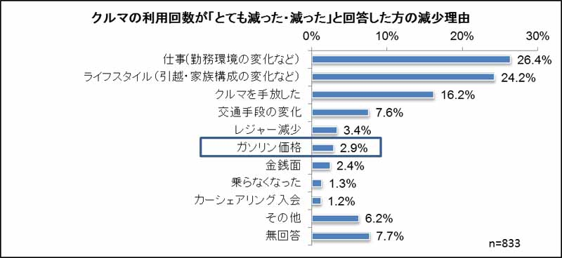 examine-park-24-users-price-to-feel-that-there-is-a-high-gasoline-is-more-than-130-yen20160409-5
