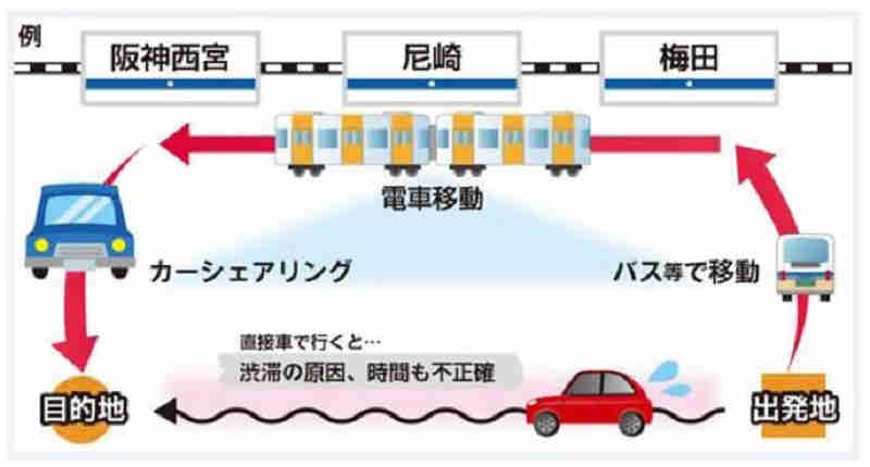 hanshin-electric-railway-orix-car-cooperation-in-railway-and-car-share20160429-1