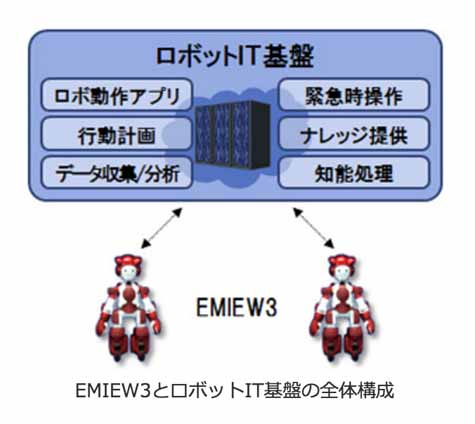 hitachi-ltd-developed-a-humanoid-emiew3-to-perform-a-service-or-guide-services20160411-8