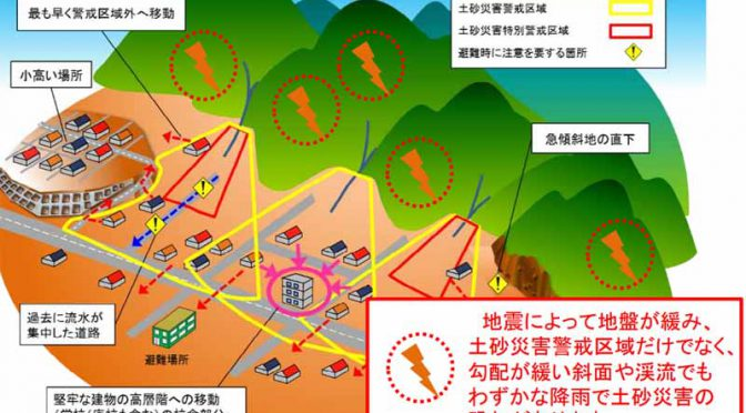 ministry-in-order-to-protect-themselves-from-landslides-caused-by-the-series-of-earthquakes-including-kumamoto-prefecture20160416-1