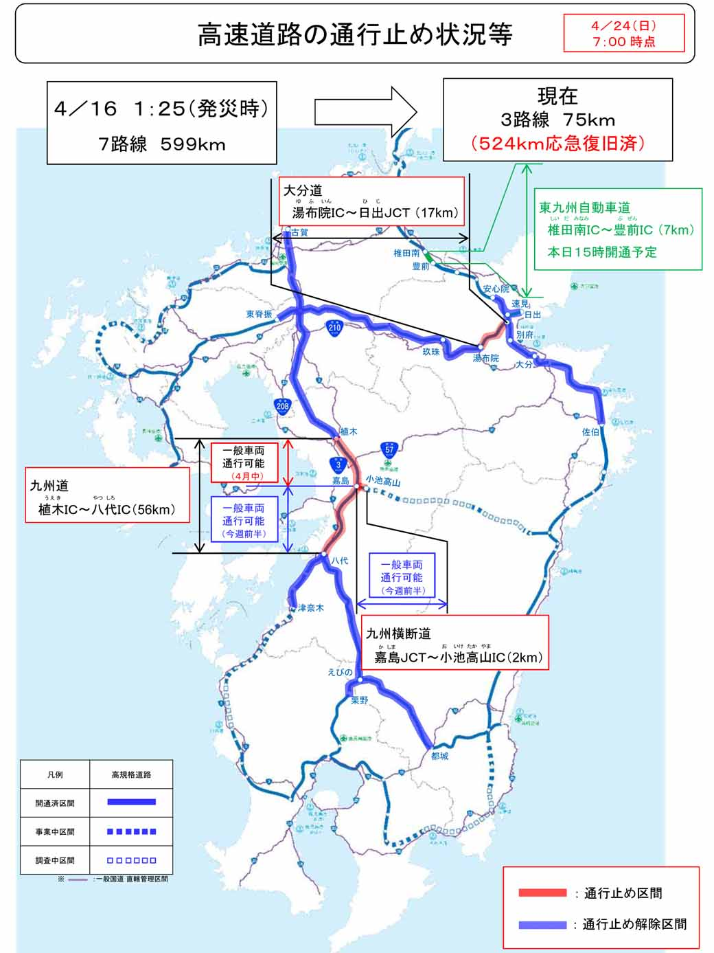 ministry-of-land-infrastructure-and-transport-the-general-open-the-kyushu-road-whole-line-by-the-end-of-the-month-north-south-highway-of-the-aorta-recovery20160425-2