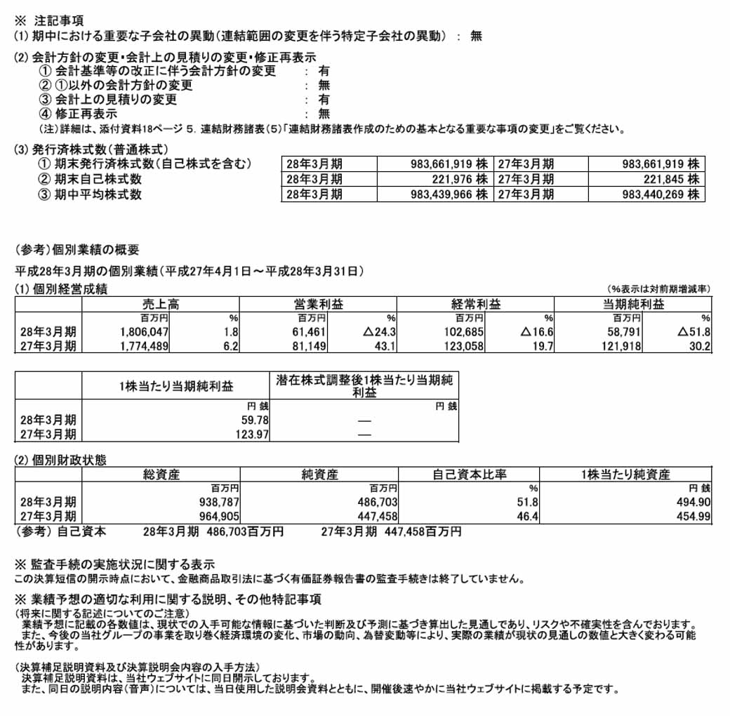 mitsubishi-motors-announced-financial-results-for-fiscal-2015-04217-2