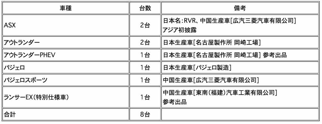 mitsubishi-motors-corporation-debuted-the-new-rvr-in-beijing-international-motor-show20160418-7