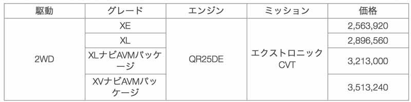 nissan-new-grade-xv-navi-avm-package-to-teana-xl-navi-avm-package-added20160404-5