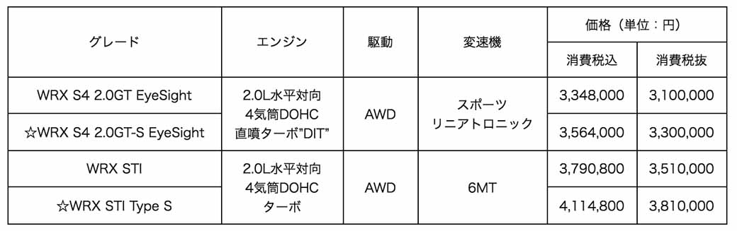 subaru-improve-the-wrx-s4-sti-may-11-days-to-its-release20160411-1