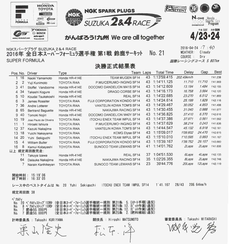 super-formula-2016-season-opener-suzuka-naoki-yamamoto-runaway-championship-team-infinite20160424-2
