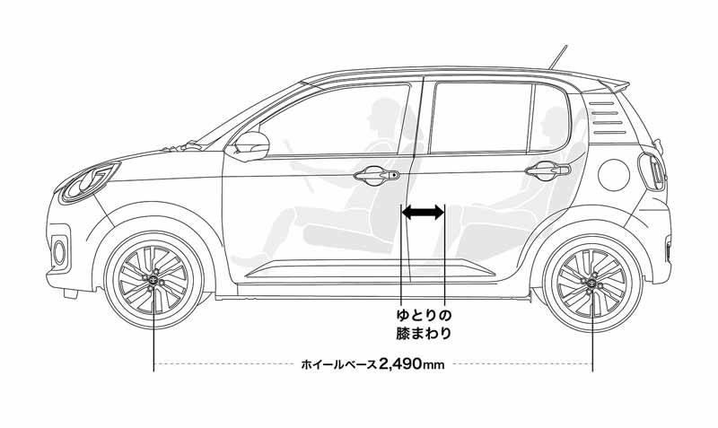 toyota-launched-the-new-passo-appeal-the-packaging-and-price-range20160412-2