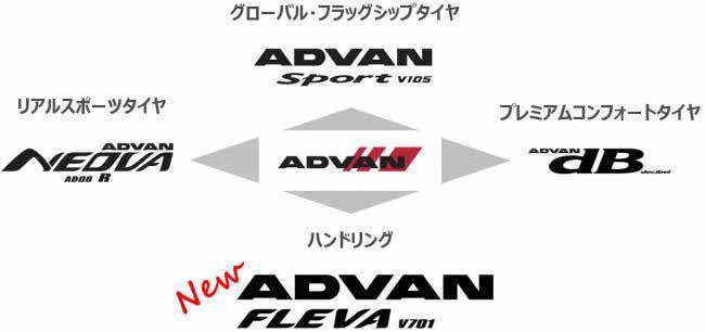yokohama-rubber-high-performance-sporty-tire-advan-fleva-v701-new-release20160416-3