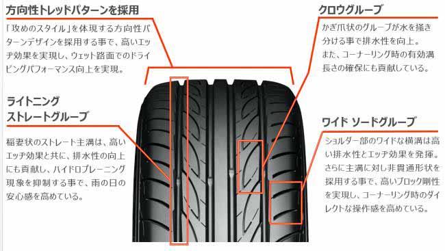 yokohama-rubber-high-performance-sporty-tire-advan-fleva-v701-new-release20160416-4