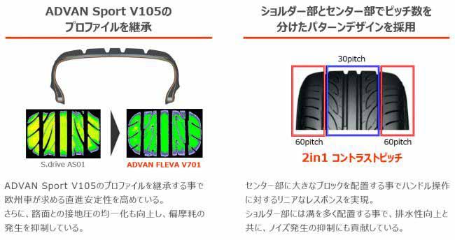 yokohama-rubber-high-performance-sporty-tire-advan-fleva-v701-new-release20160416-5