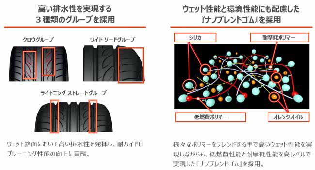 yokohama-rubber-high-performance-sporty-tire-advan-fleva-v701-new-release20160416-6