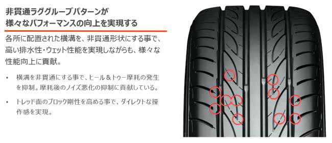 yokohama-rubber-high-performance-sporty-tire-advan-fleva-v701-new-release20160416-7