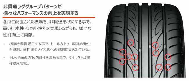 yokohama-rubber-high-performance-sporty-tire-advan-fleva-v701-new-release20160416-7