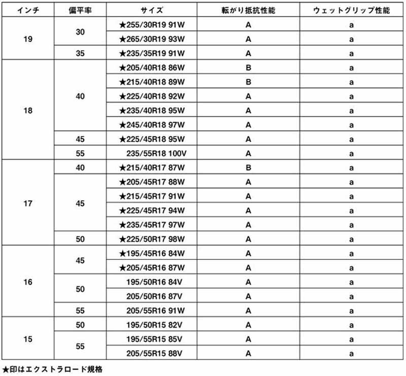 yokohama-rubber-high-performance-sporty-tire-advan-fleva-v701-new-release20160416-8
