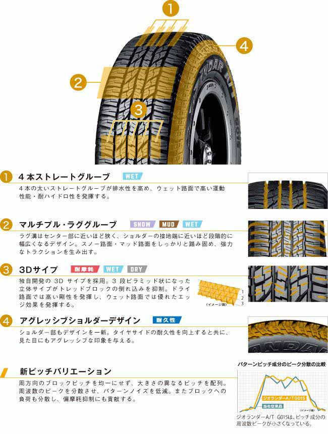 yokohama-rubber-suv-friendly-all-terrain-tire-geolandar-a-t-g015-japan-launches20150407-4