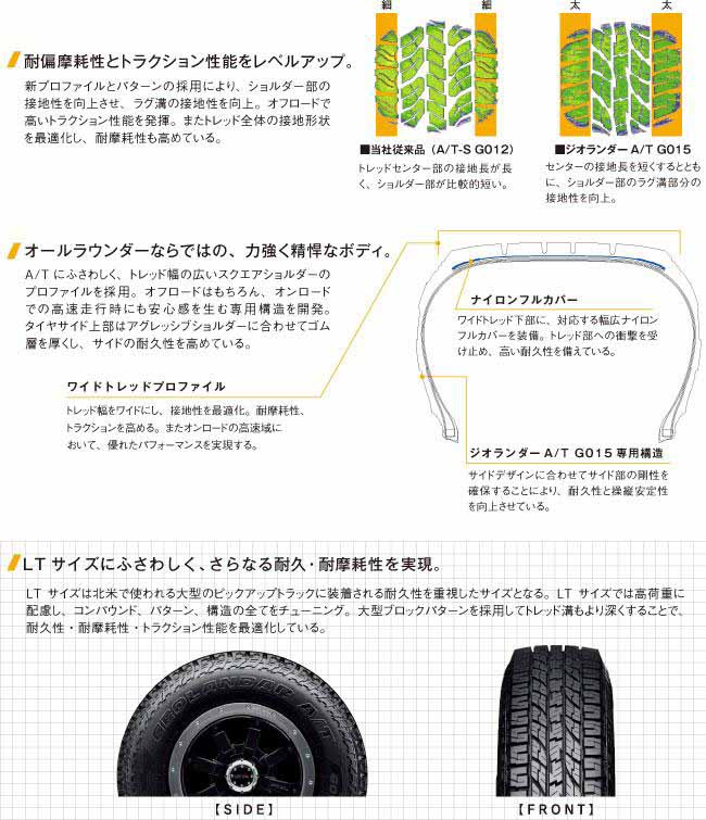 yokohama-rubber-suv-friendly-all-terrain-tire-geolandar-a-t-g015-japan-launches20150407-5