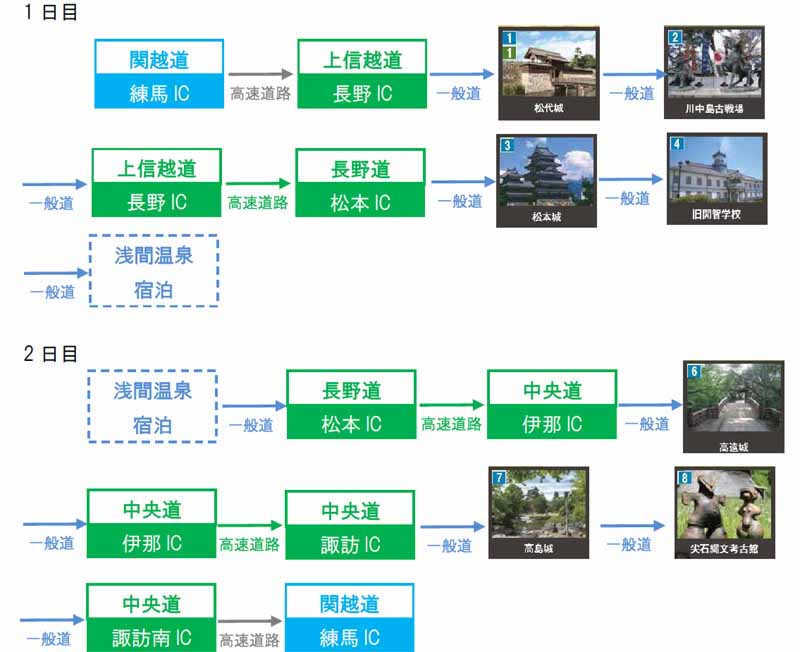 nexco-in-east-·-nexco-japan-cooperation-shinshu-history-tour-free-pass-is-the-start-of-may-20-20160518-2