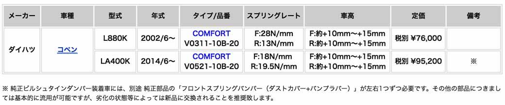add-showa-the-daihatsu-copen-la400k-system-suspension-kit-release20160510-11