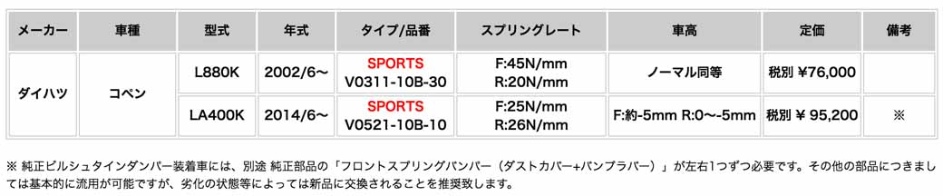 add-showa-the-daihatsu-copen-la400k-system-suspension-kit-release20160510-12