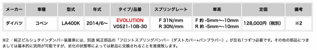 add-showa-the-daihatsu-copen-la400k-system-suspension-kit-release20160510-13