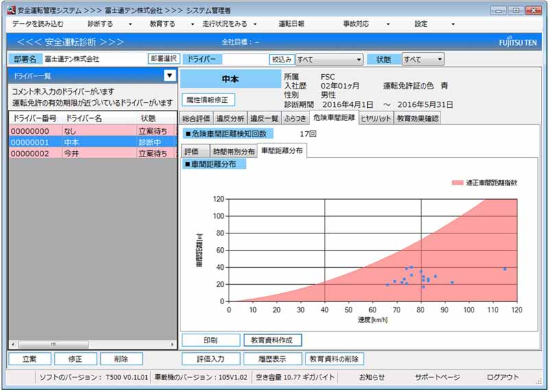 fujitsu-ten-released-a-telematics-service-to-achieve-the-easy-and-reasonable-safe-driving-support-of-company-cars20160516-4