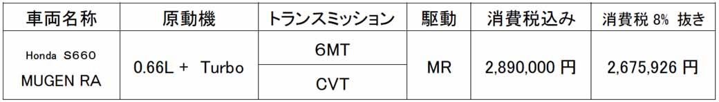 infinite-honda-s660-mugen-ra-announcement20160526-14