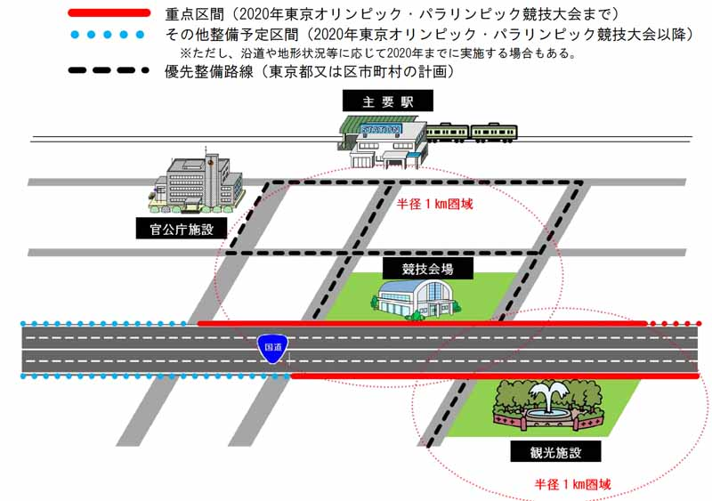 inistry-of-land-infrastructure-and-transport-promoting-a-barrier-free-road-for-202020160531-8
