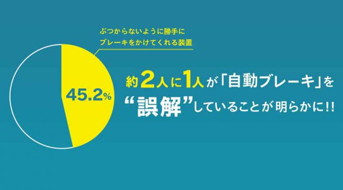 jaf-survey-misunderstanding-one-in-two-drivers-is-the-automatic-brake20160525-3