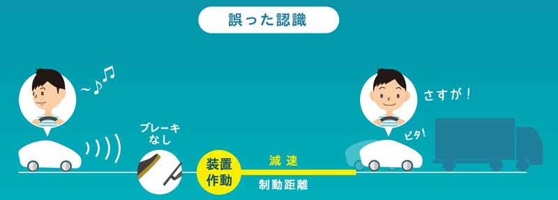 jaf-survey-misunderstanding-one-in-two-drivers-is-the-automatic-brake20160525-7