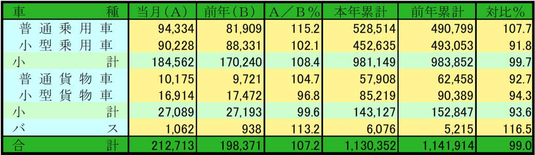 jihanren-320000-an-increase-of-1-6-in-new-car-sales-in-april-turning-to-the-increase-in-16-months-pretend20160504-2