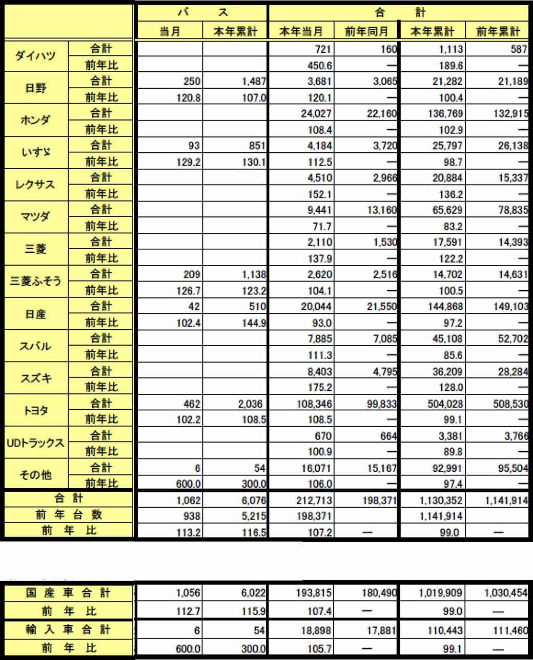 jihanren-320000-an-increase-of-1-6-in-new-car-sales-in-april-turning-to-the-increase-in-16-months-pretend20160504-4