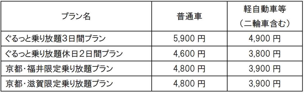 kyoto-wakasa-road-lake-biwa-all-round-implementation-of-the-drive-campaign-2016-0527-2